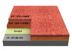 江北混合型塑胶跑道