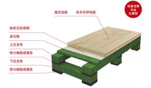 重庆木地板球场
